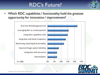 RDC: Evolution & Innovation