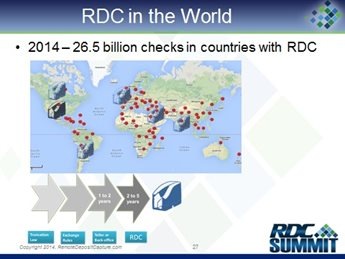 RDC Gone Global: Lessons & Insights from & for the International Community