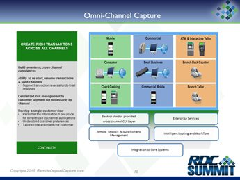 Omni-Channel Capture: An Evolving Strategic Direction