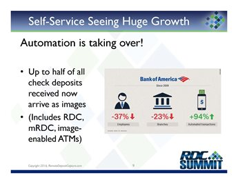 Image is Everything - How advancements in Image Technologies have enabled true deposit automation.
