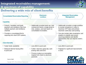 RDC on Steroids: Integrated Receivables Roundtable